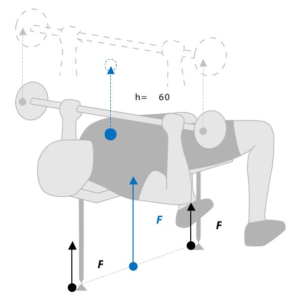 kinetics work energy and power