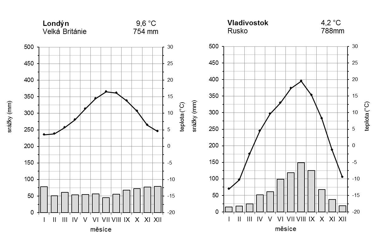 rychlost datování 30-45 londýnbpd datování bipolární